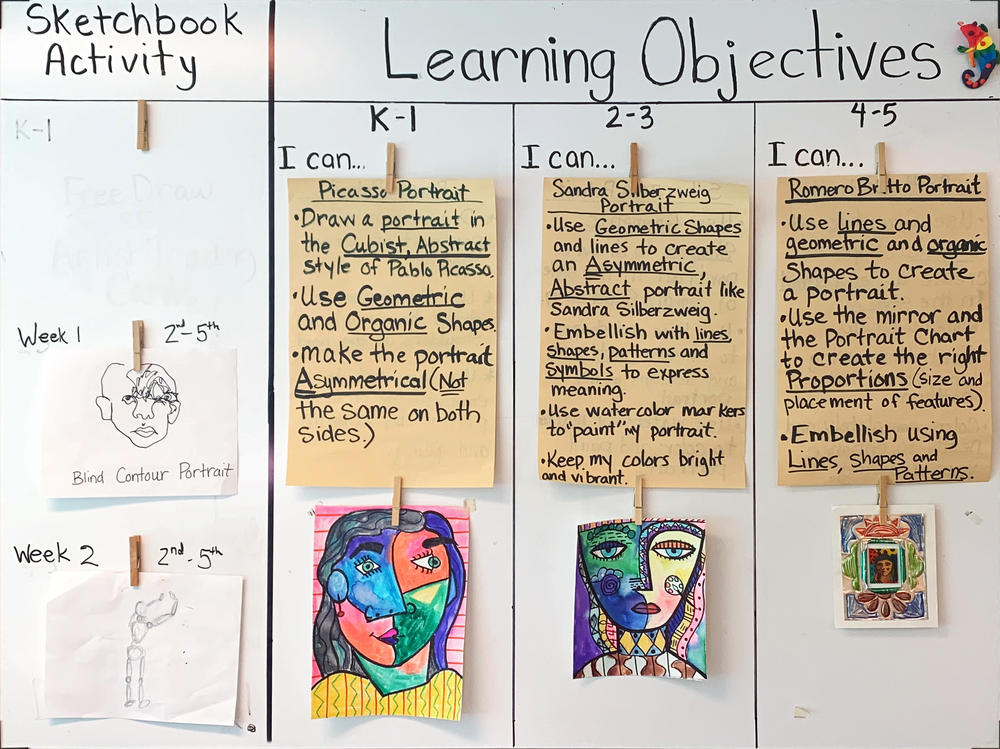 February s learning objectives